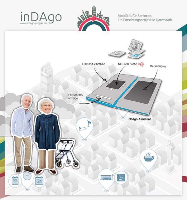 inDAgo_Ergebnisbericht-Grafi