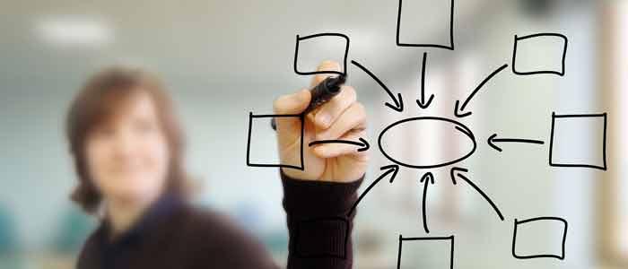 Bei KOLA erforschen wir Methode und Konzepte für mobile Lernumgebungen, die die berufliche Ausbildung stärker an den im Arbeitsprozess notwendigen Kompetenzen orientieren.